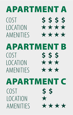 List of apartments with symbols